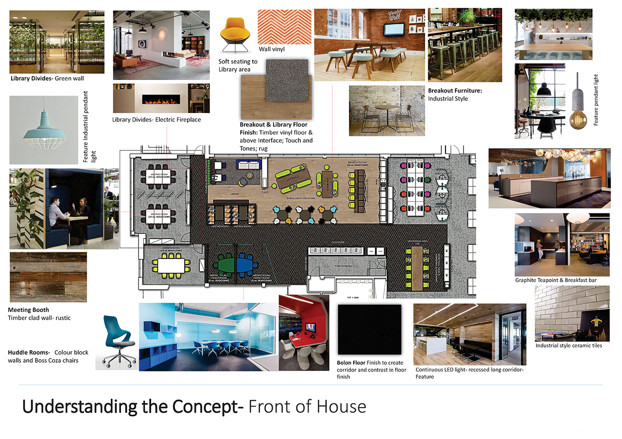Office design planning access interiors of east anglia for Interior design office ppt